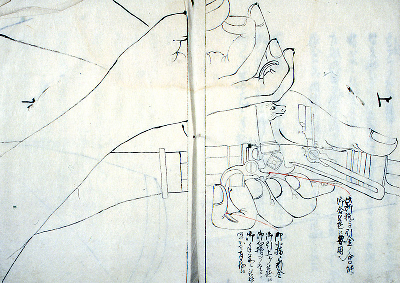 Ki hou benki(Kunitomo Ikkansai Document Index)